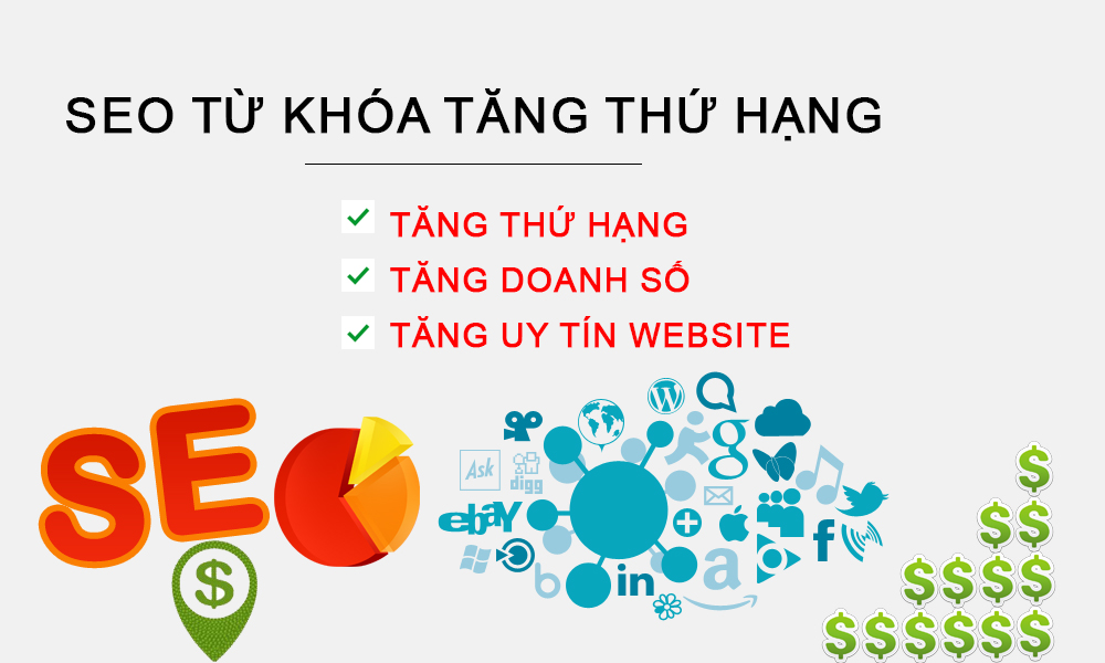 Dịch vụ SEO Từ Khóa Website WordPress